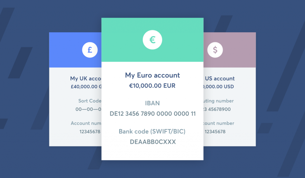 TransferWise Borderless Accounts