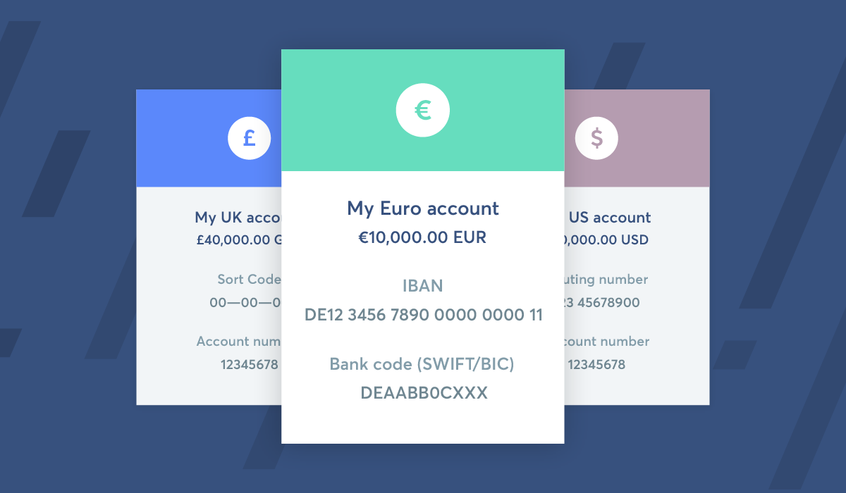TransferWise Borderless Accounts: Multicurrency, Local Bank Details