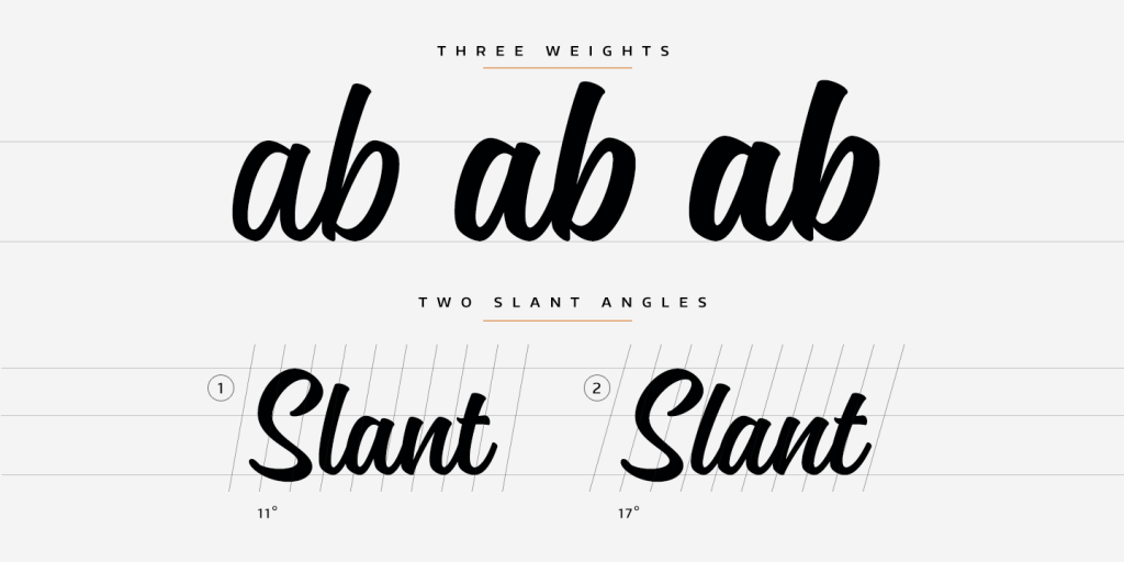 Weights & Slant Angles