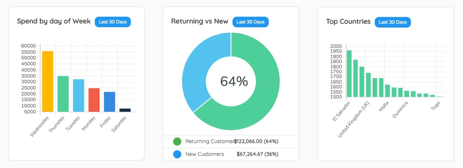 iThemes Sales Accelerator Webinar