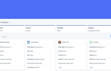 WooCommerce Multistore Dashboard