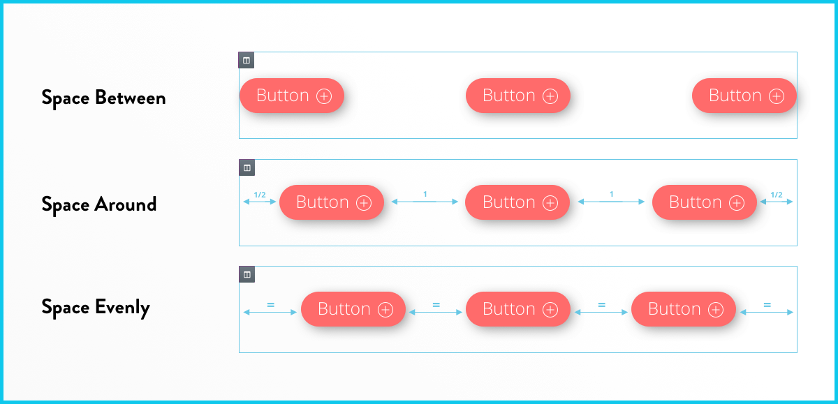 Elementor: New Flexible Layout For A Top-Notch Design