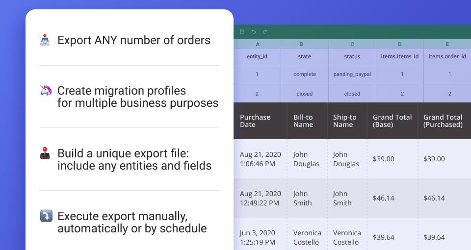 M2 Export Orders