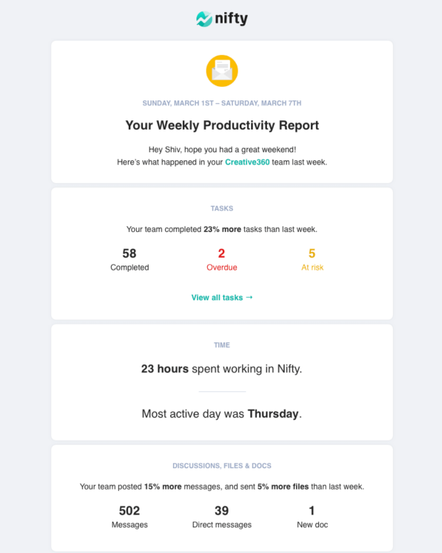 Weekly Productivity Report